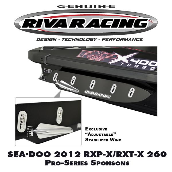 RIVA プロシリーズ スポンソン キット